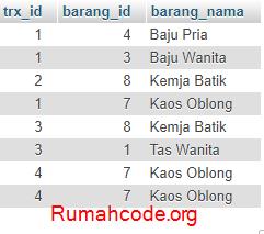 Inner Join 2 tabel
