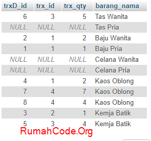 Hasil dari Query Right Join
