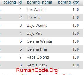 Tabel Barang